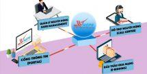 Sai khác thông tin kê khai webform và tài liệu đính kèm